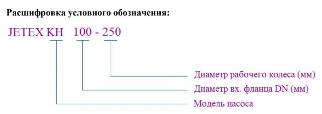 характеристики насос jetex kh
